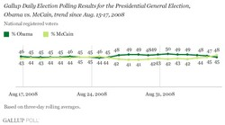 Gallup_080907Daily