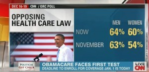 poll_CNN_Obamacare_woman