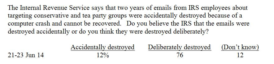FOX News Poll_IRS emails1