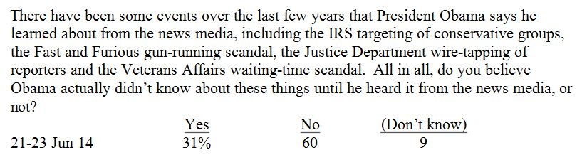 FOX News Poll_IRS emails3