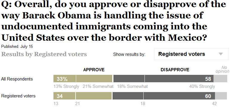 Obama_Poll_WAPO_Border