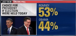 Poll_CNN_Redux 2012 Prez Election