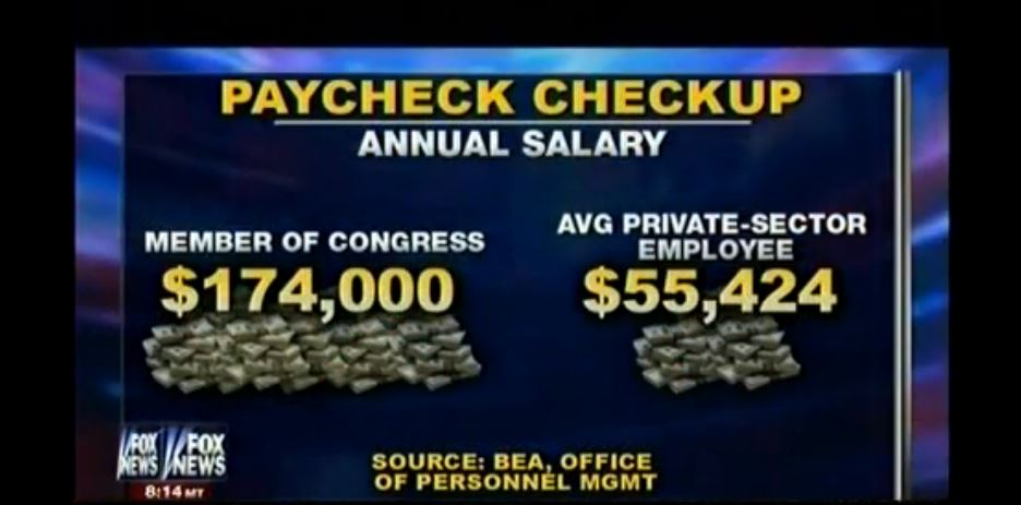 Pelosi_Congress v Private Pay