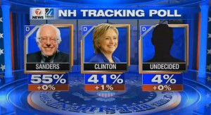NH Tracking Poll_UMASS Lowell