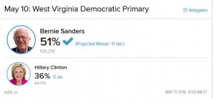 West Virginia_Dem Primary 2016
