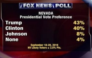 Fox Poll Nevada 092016