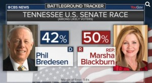 Poll TN Blackburn Bredesen 100618